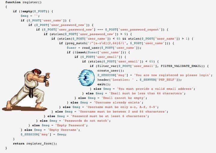Оформление кода