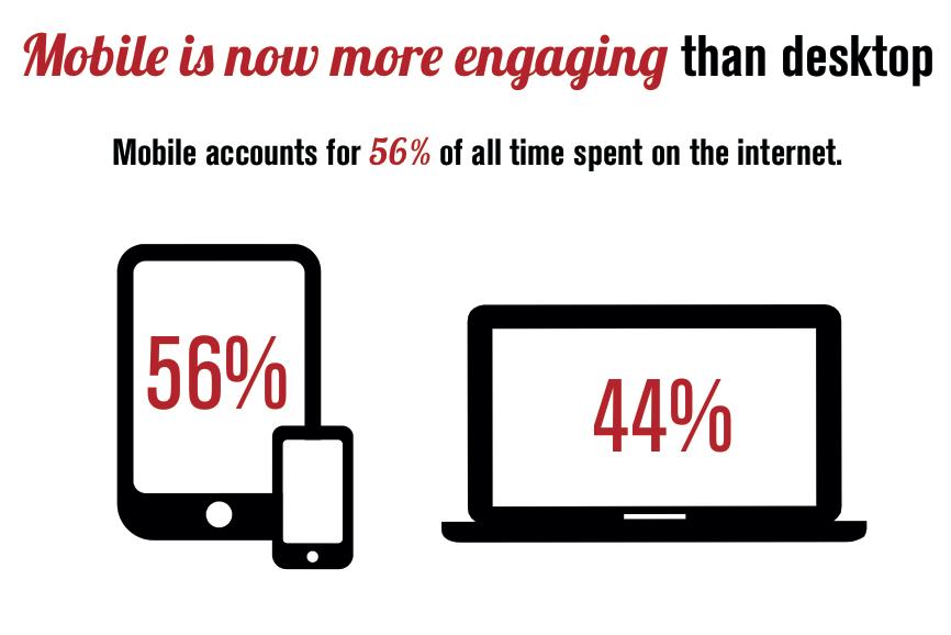 Как продвигать мобильные приложения - Идентифицируйте Mobile Moments и используйте их.