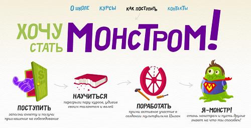 10 красивых сайтов Рунета