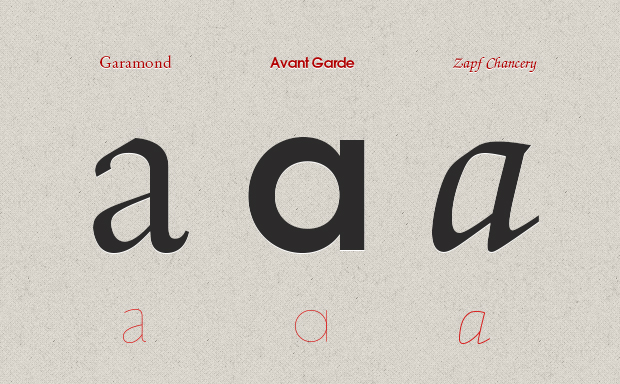 Конструкция и логика построения букв