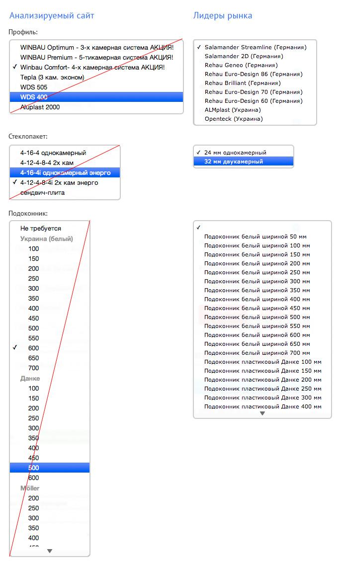 Сравнение структур формы выбора комплектующих