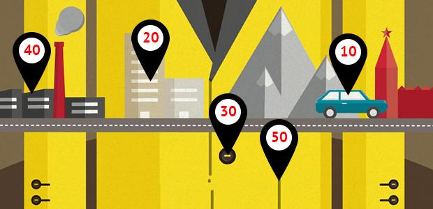 Инфографика для бизнеса – используем правильно