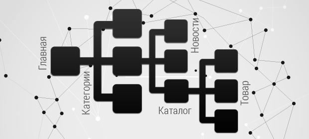 Архитектура сайта