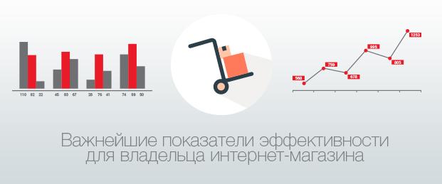 Важнейшие показатели эффективности для владельца интернет-магазина