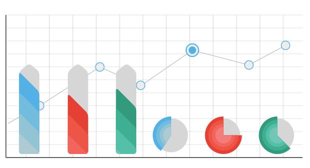 Статистика аккаунта Google AdWords
