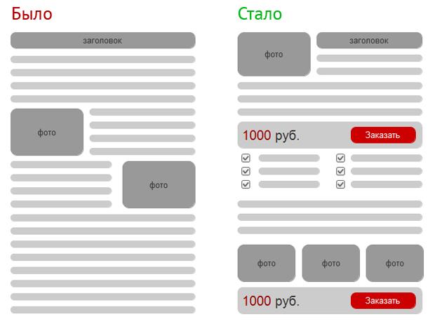 Структура текста для шаблона. Несколько простых советов