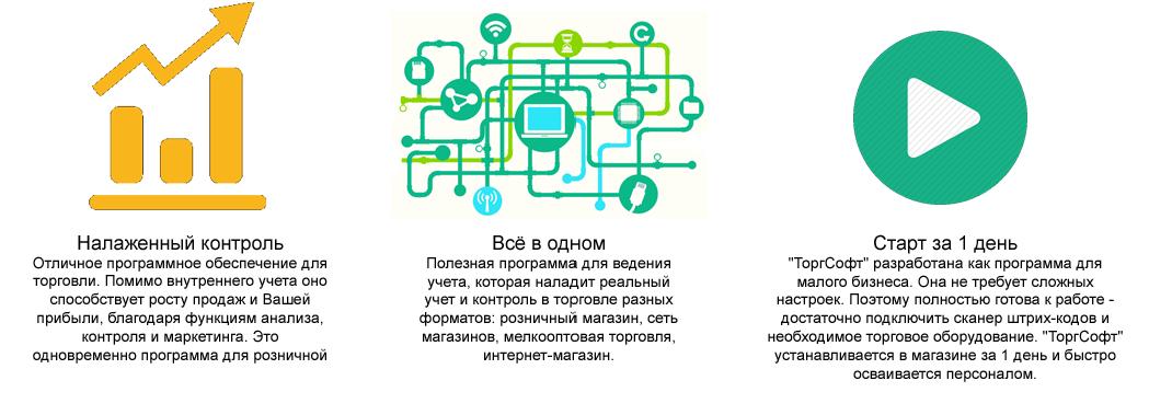 torgsoft.ua отличительные особенности