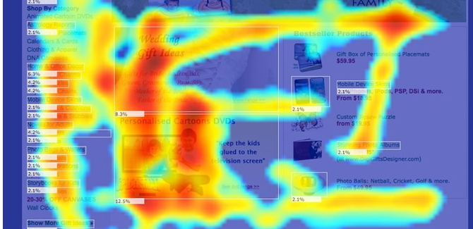 1-website-heat-map-example_image